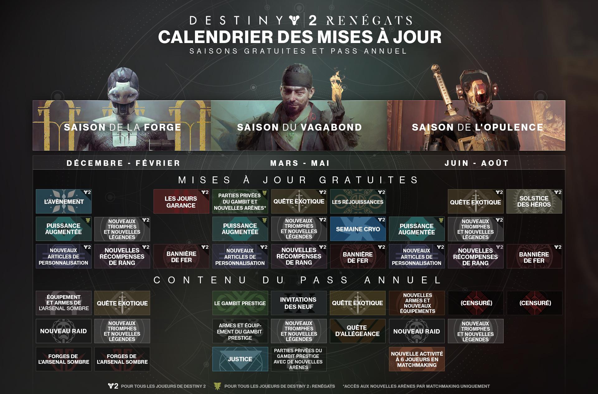 Calendrier Destiny 2.Nouvelle Version Du Calendrier Des Mises A Jour De 2019 Pour